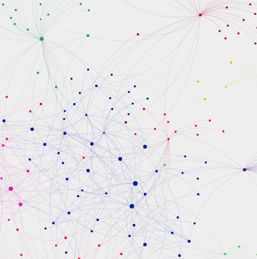 Use Data Visualization to Show Product Integrations (INTERACTIVE)